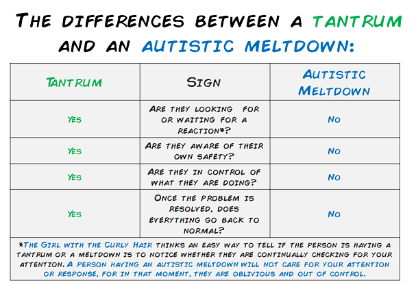 tantrum-vs-autistic-meltdown-table